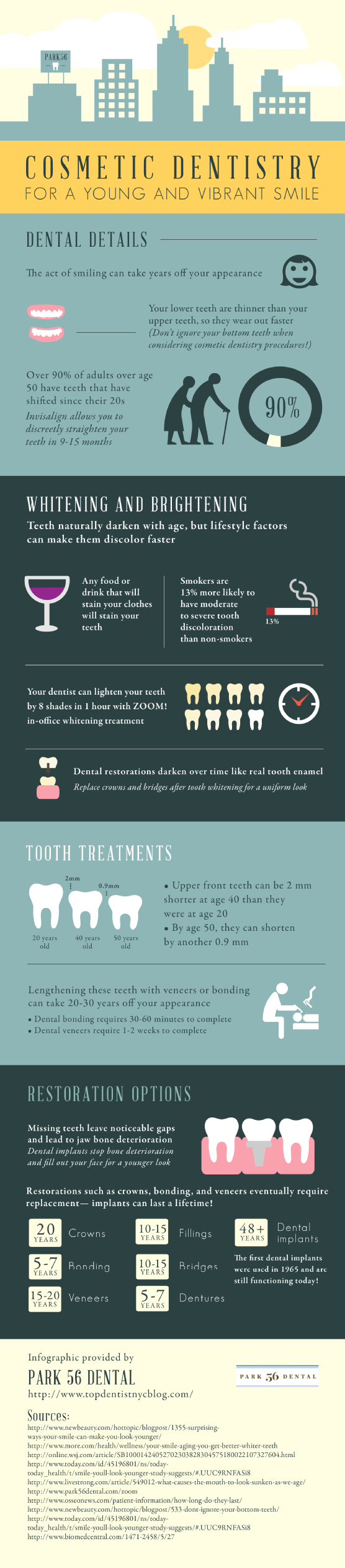 Cosmetic-Dentistry-Infographic